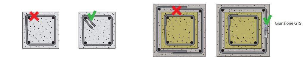 Errata (a sinistra) e corretta (a destra) modalità di chiusura staffe